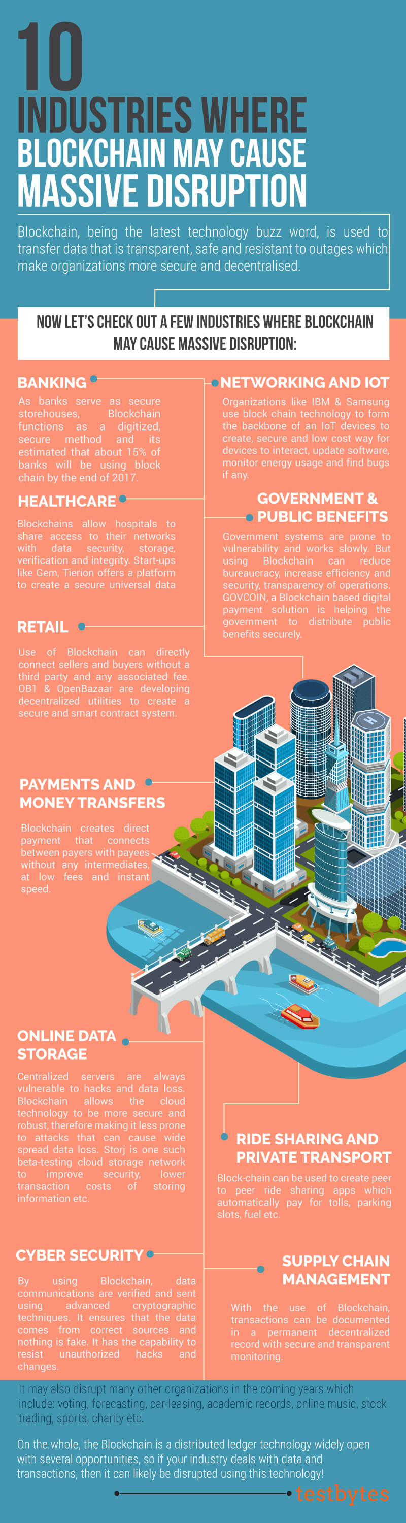 10-Industries-Where-Blockchain-May-Cause-Massive-Disruption-infographic-plaza