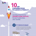 10-Key-Considerations-to-Launchg-Product-infographic-plaza