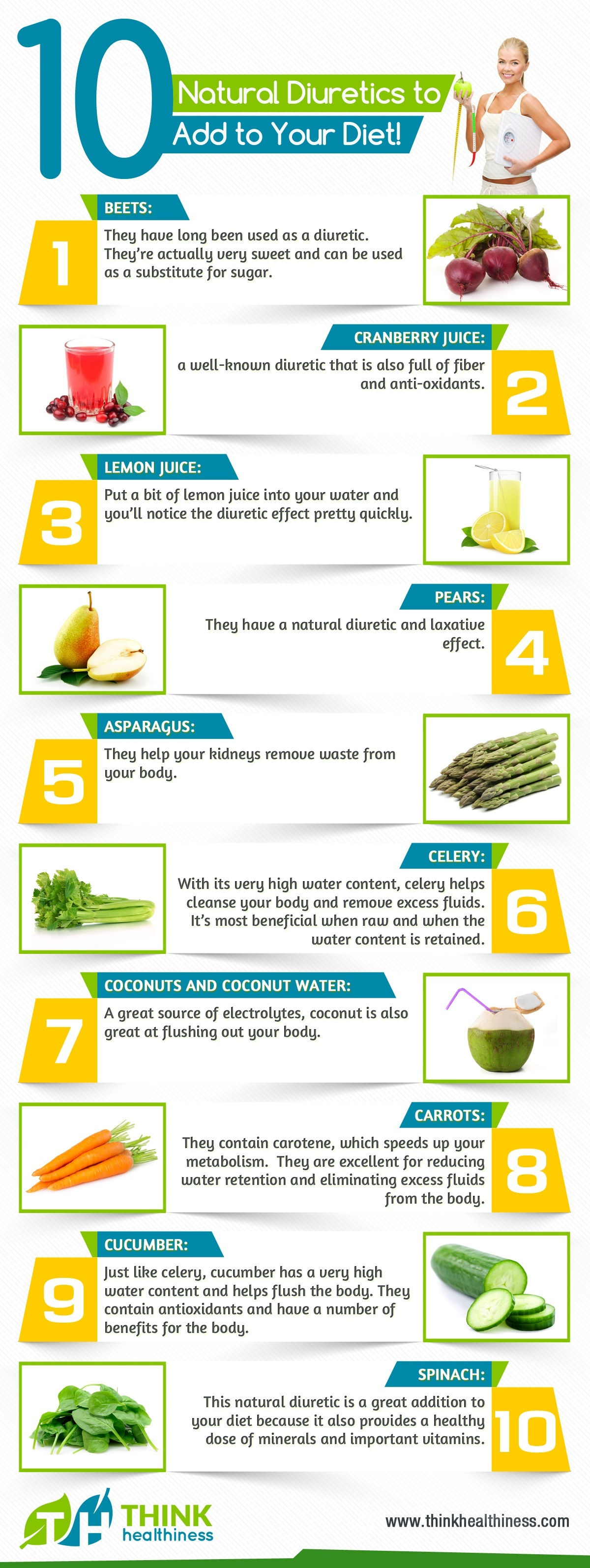 Natural Diuretic Foods High Blood Pressure