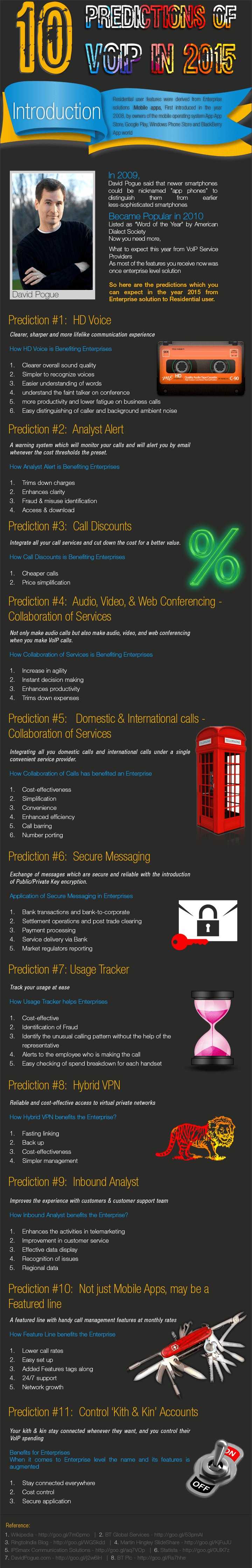 10-Predictions-of-VoIP-in-2015-infographic