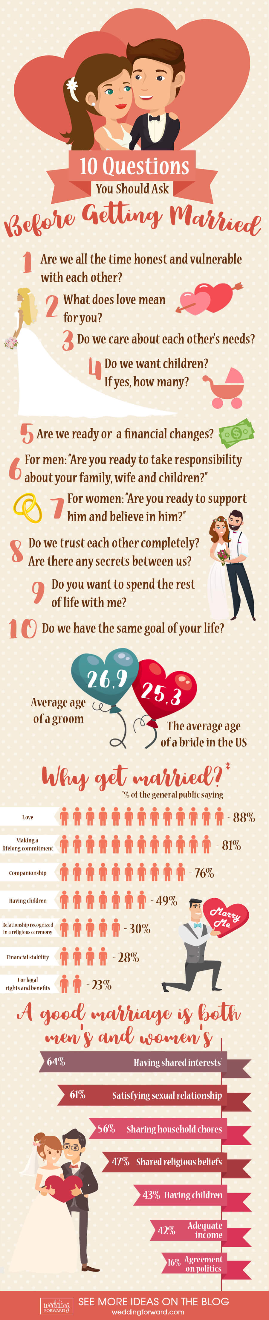10-Questions-You-Should-Ask-Before-Getting-Married-infographic-plaza