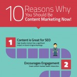 10-Reasons-Why-You-Should-Be-Content-Marketing-Now-infographic-plaza