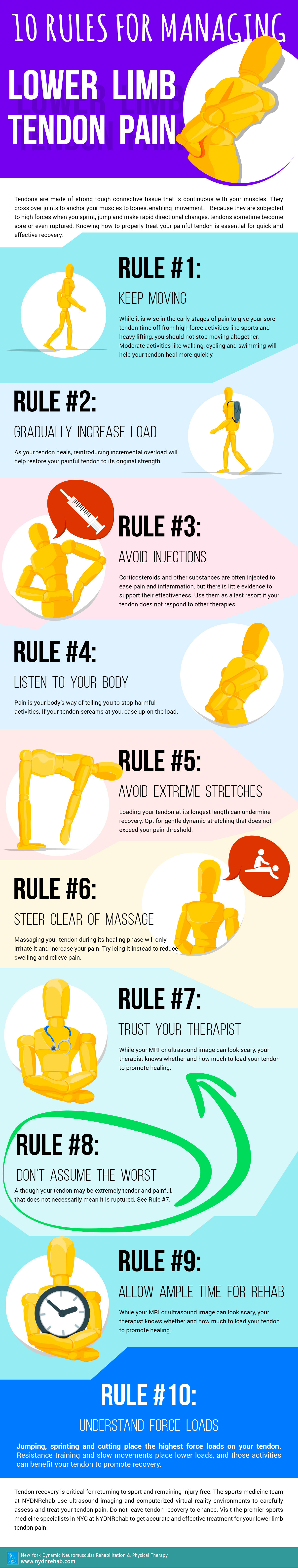 10 Rules for Managing Lower Limb Tendon Pain