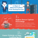 10-Signs-That-Indicate-You-Have-Cherry-Picked-Web-Hosting-Services-Infographic-plaza