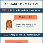 10-Stages-of-Mastery-infographic-plaza