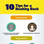 10-TIPS-FOR-A-HEALTHY-BACK-infographic-plaza