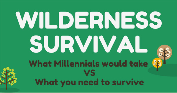 10-Things-Millennials-Would-Prefer-to-Take-to-the-Wilderness-infographic-plaza-thumb