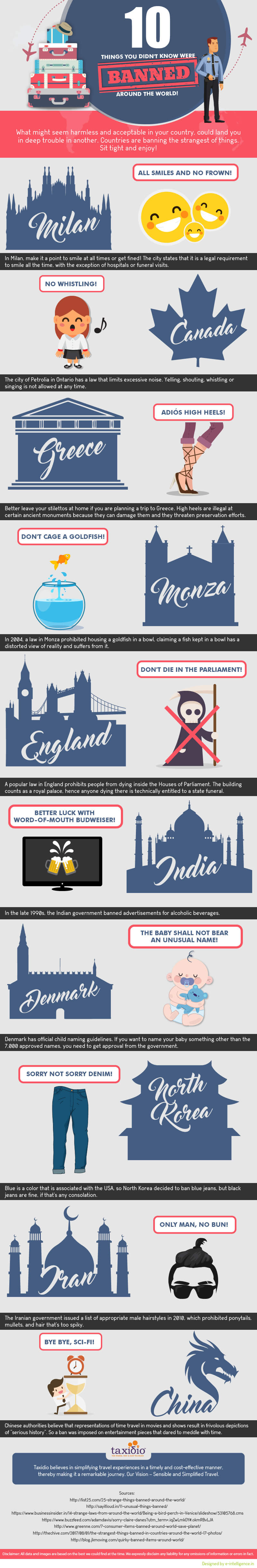 10-Things-You-Didn2019-Know-Were-Banned-Around-The-World-infographic-plaza