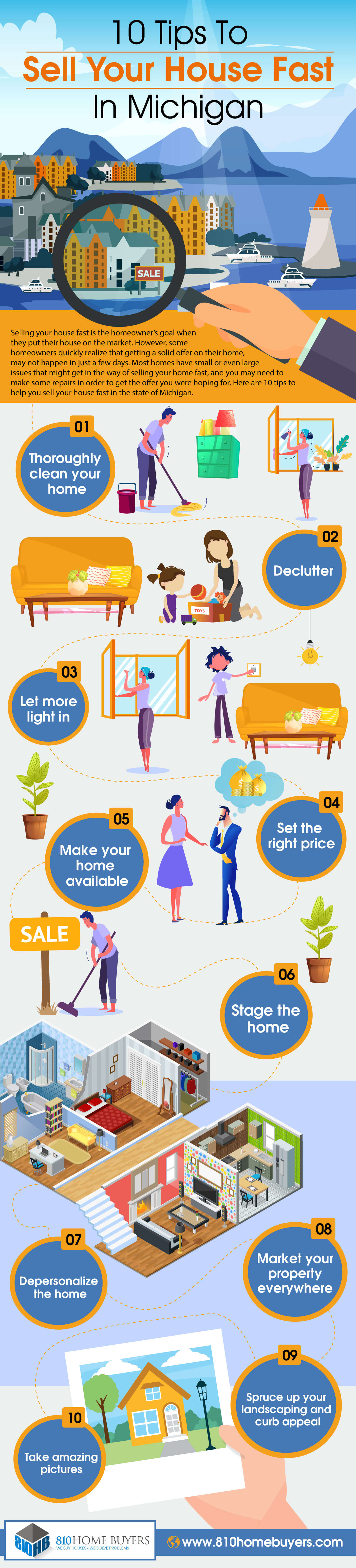 10-Tips-To-Sell-Your-House-Fast-In-Michigan-infographic-plaza