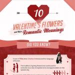 10-Valentine-flowers-infographic-plaza
