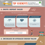 10-benefits-of-a-loyalty-program-infographic-plaza