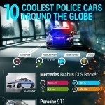 10-coolest-police-cars-infographic