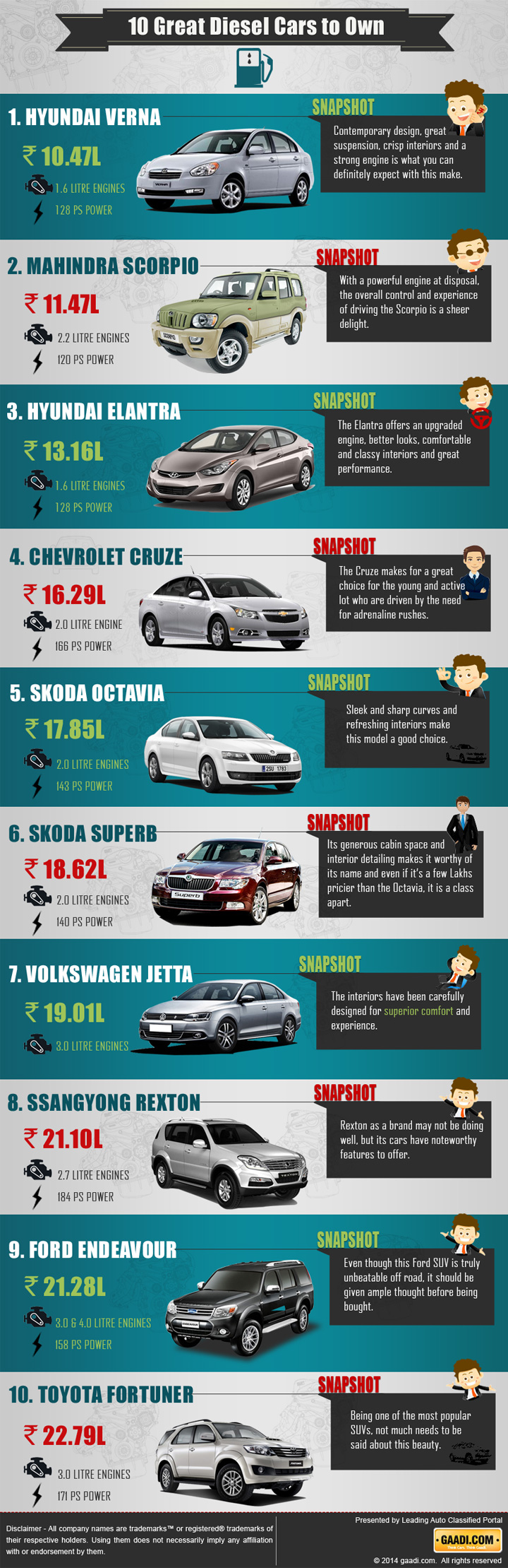10-great-diesel-cars-to-own-infographic-plaza