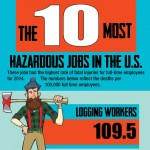 10-most-hazardous-jobs-infographic-plaza