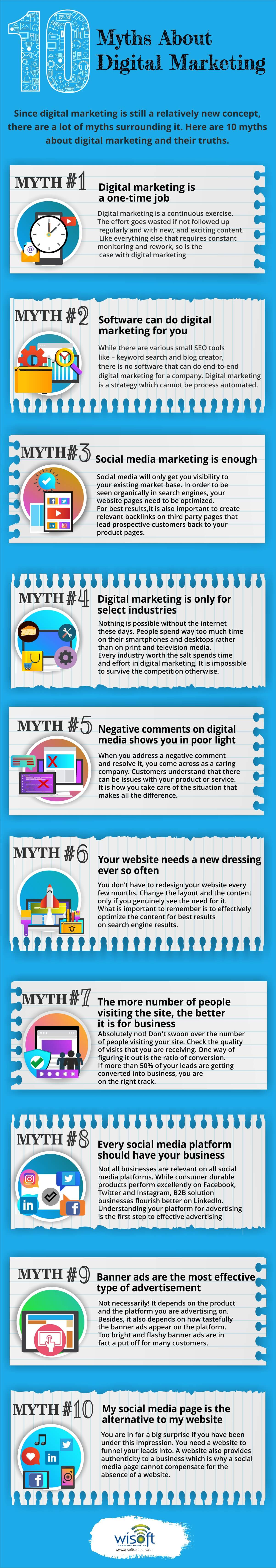 10-myths-digital-marketing-infographic-plaza