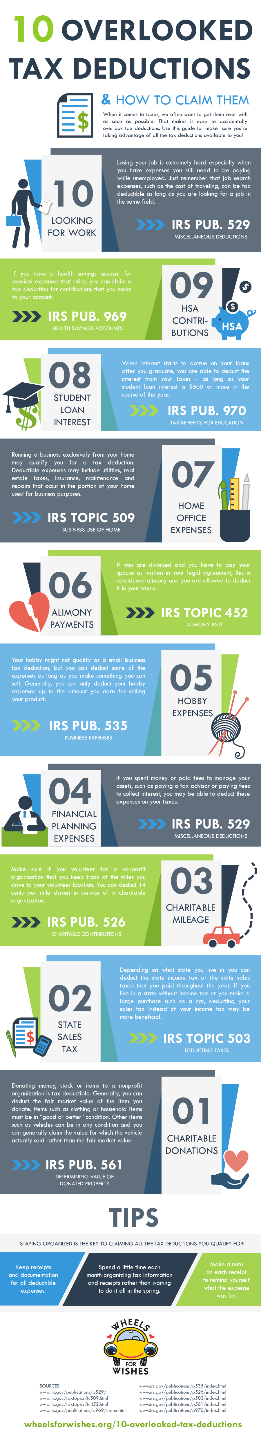 10-overlooked-tax-deductions-infographic-plaza