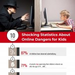 10-shocking-statistics-about-online-dangers-for-kids-infographic-plaza