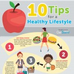 10-tips-for-healthy-lifestyle-infographic-plaza