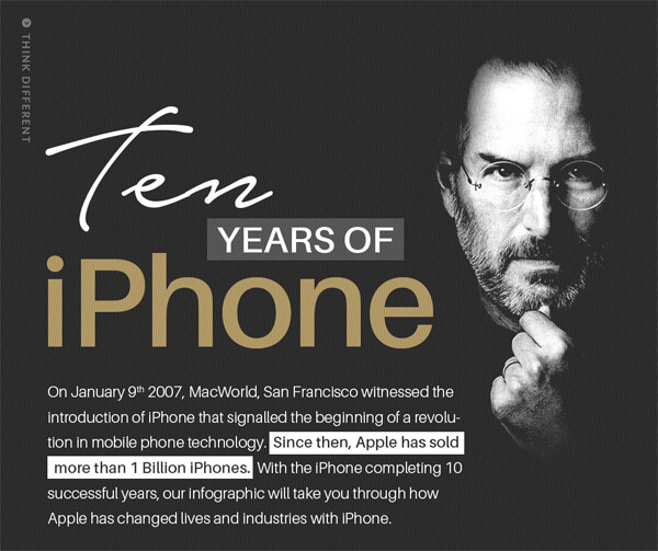 10-years-of-iphone-infographic-plaza-thumb