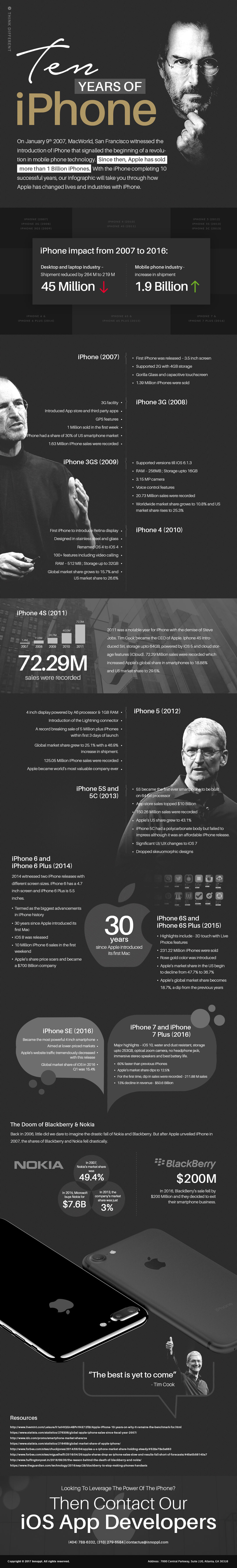 10-years-of-iphone-infographic-plaza
