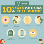 10-years-of-using-a-cellphone-infographic-plaza