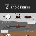 100-years-radio-design-infographic-plaza