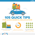 105-relocation-tips-infographic