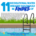 11 Recreational Water Diseases You Should be Aware Of-infgoraphic-plaza