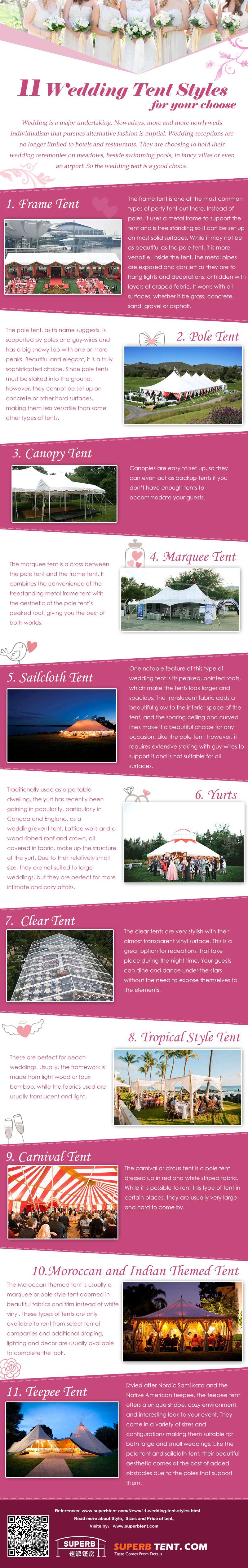 11-wedding-tent-styles-infographic-plaza