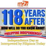 117yearsafter-howwelldoyouknowaboutphilippineindependence-infographic-plaza