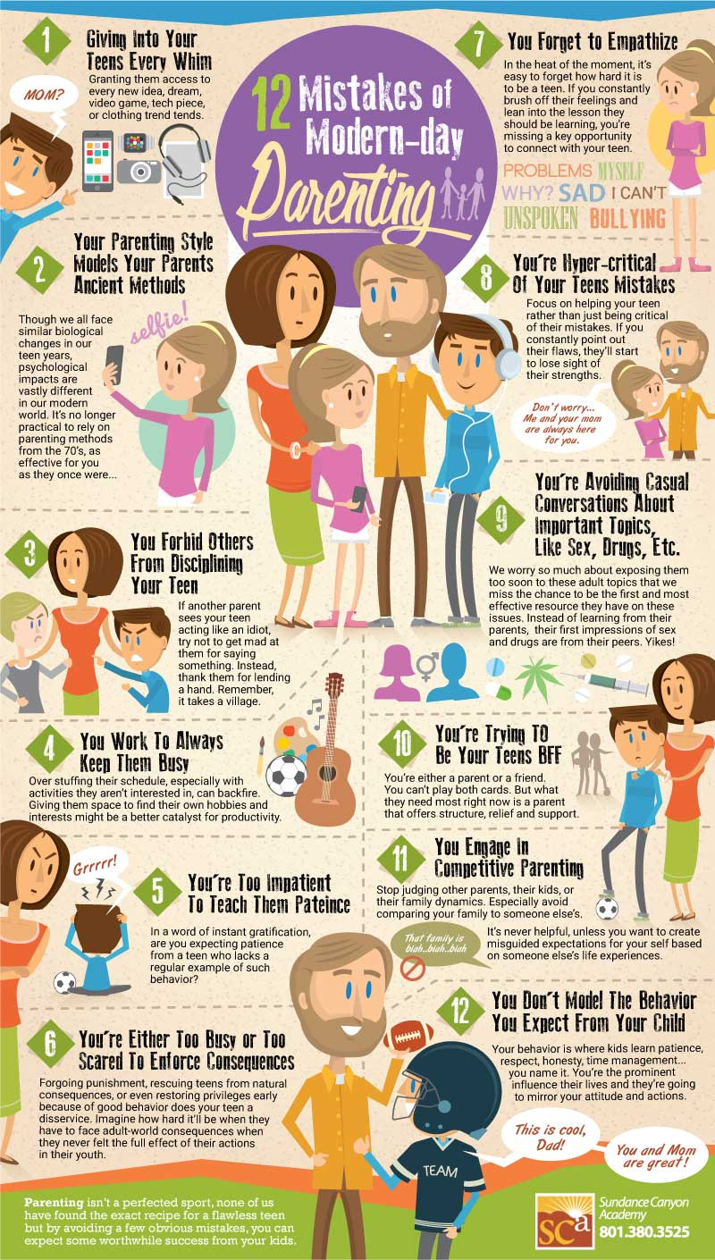 12-Mistakes-of-Modern-Day-Parenting-Infographic-plaza