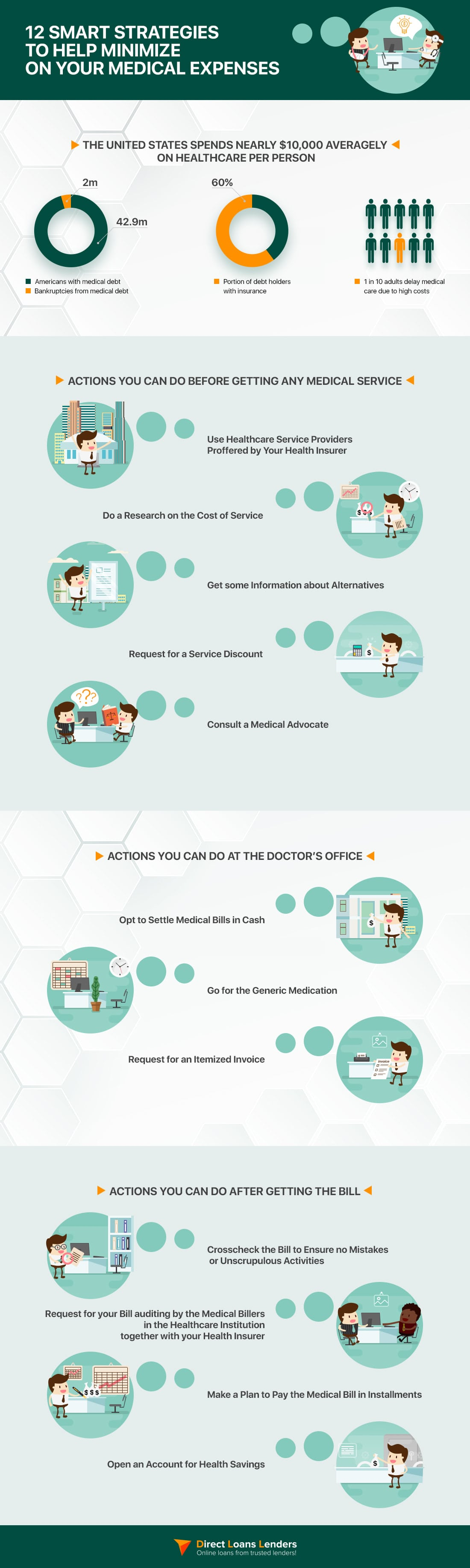 12-Smart-Strategies-to-Help-Minimize-on-Your-Medical-Expenses-infographic-plaza