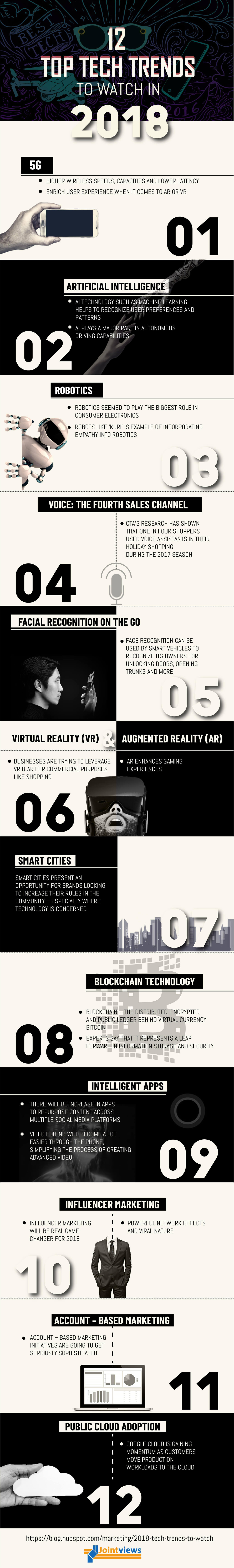 12-Top-Tech-Trends-to-Watch-in-2018-infographic-plaza