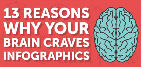 13 Reasons Why Your Brain Craves Infographics thumb