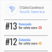 13-safest-countries-in-south-america-travelsafe-abroad-infographic