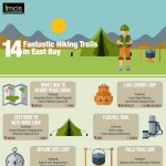 14-hiking-trails-east-bay-infographic-plaza