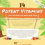 14-potent-vitamins-for-younger-and-healthier-skin-infographic-plaza