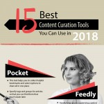 15 Best Content Curation Tools-2018-infographic-plaza