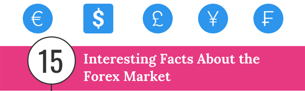 15-Interesting-Facts-About-the-Forex-Market-Infographic-plaza-thumb