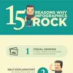 15-reasons-why-infographics-rock-infographic-plaza