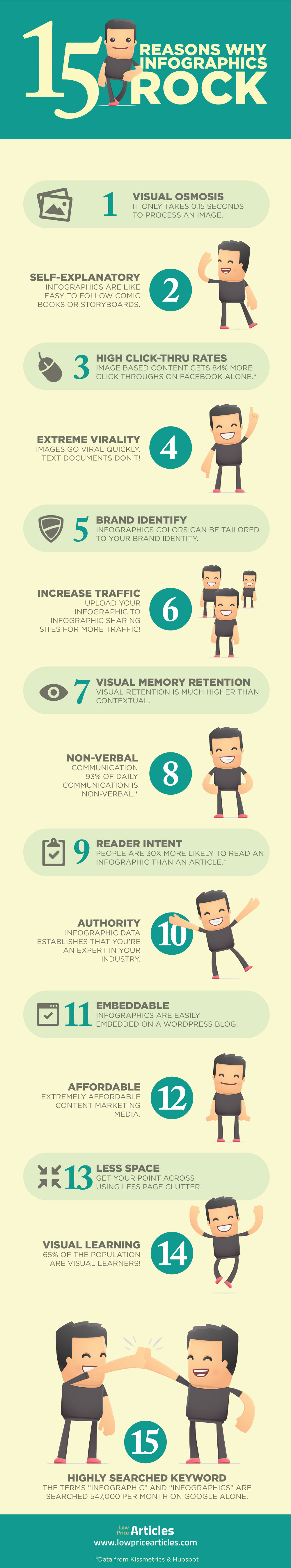 15 Reasons Why Infographics Rock