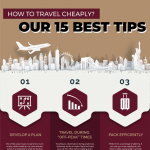 15-tips-to-travel-cheaply-infographic-plaza