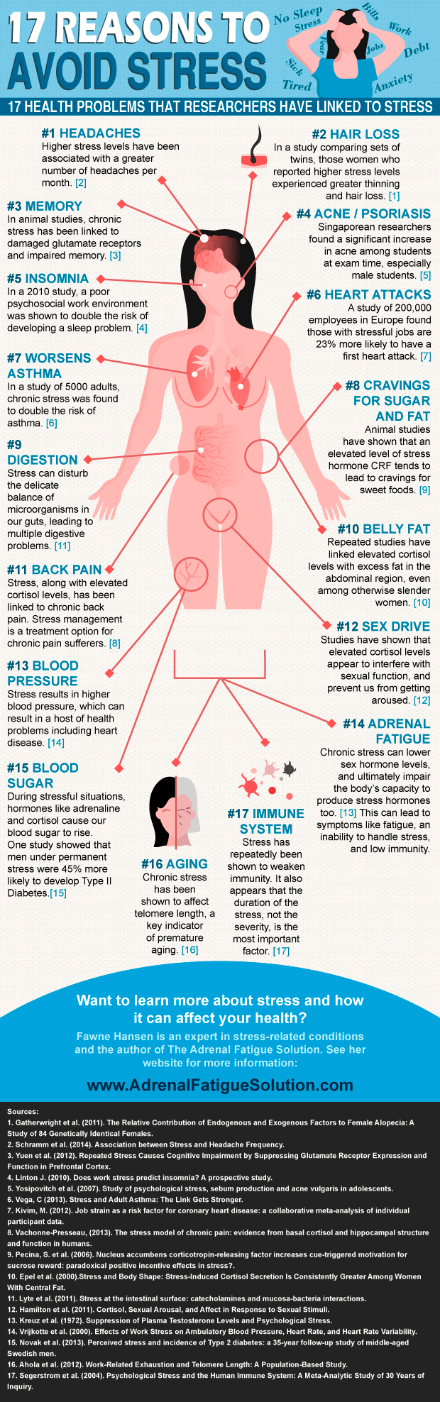 17-reasons-avoid-stress-infographic