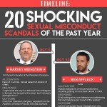 20-Shocking-Sexual-Misconduct-Scandals-infographic-plaza