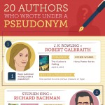 20-authors-who-wrote-under-a-pseudonym-infographic