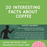 20-interesting-facts-about-coffee-infographic-plaza