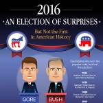2016-elections-usa-infographic-plaza