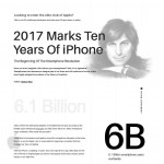 2017-marks-ten-years-of-iphone-infographic-plaza