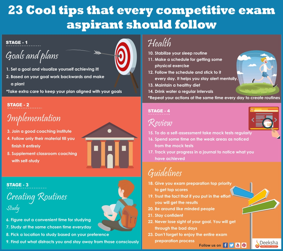 23 Cool Tips for Every Competitive Exam Aspirant