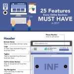 25-Features-Every-Online-Business-Must-Have-in-2017-infographic-plaza